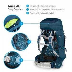 Aura AG 65